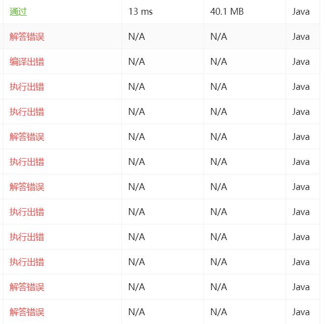 [算法]验证IP地址——LeetCode.468