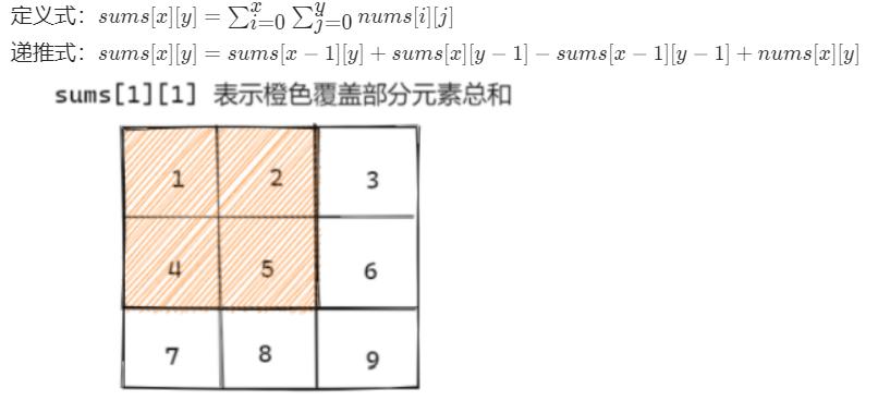 [算法]前缀和